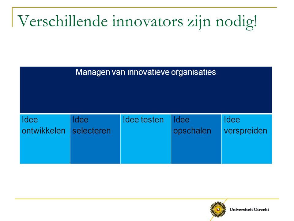 Verschillende innovators zijn nodig!