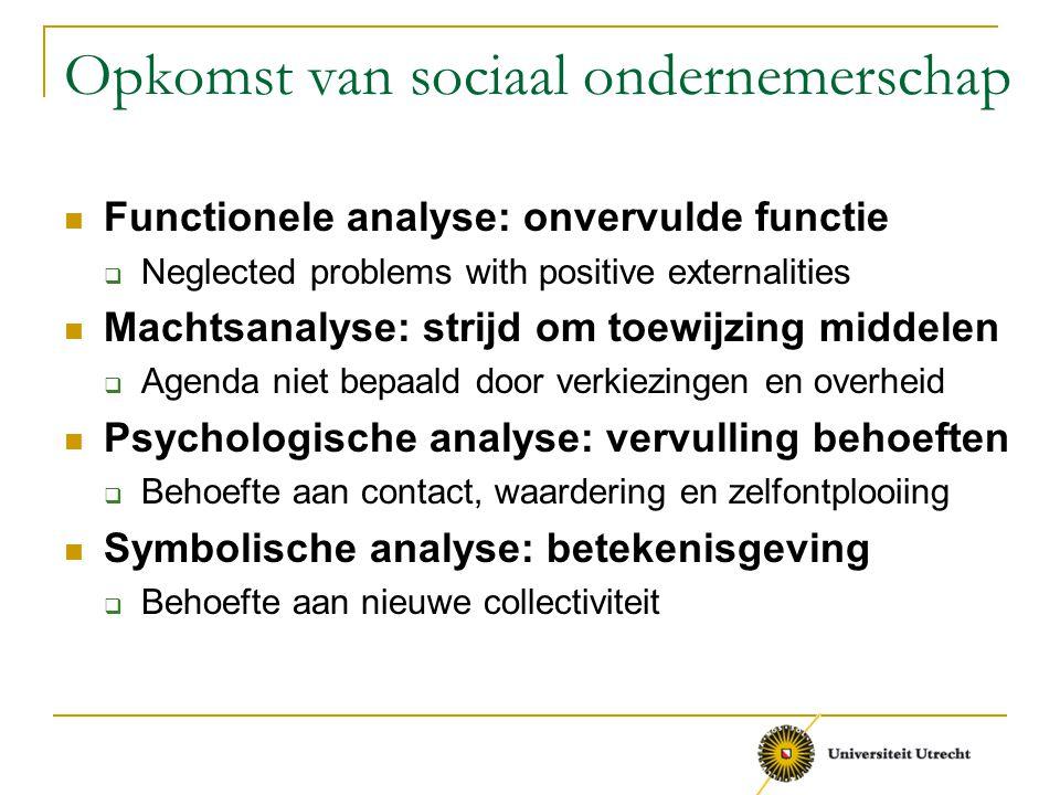 Opkomst van sociaal ondernemerschap