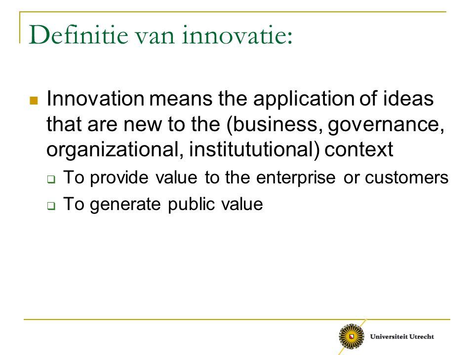 Definitie van innovatie: