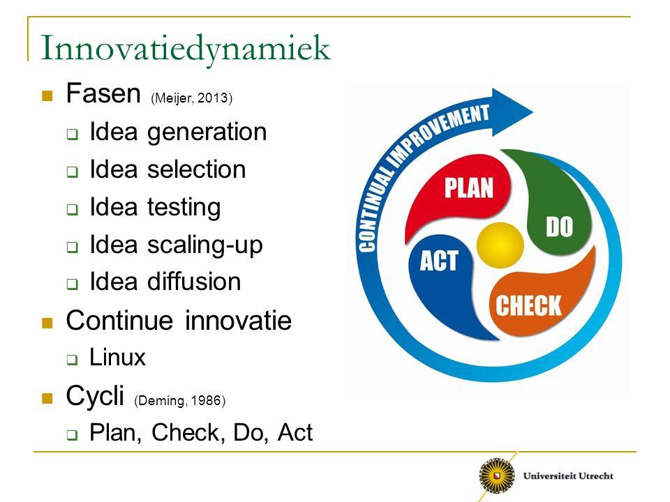 Innovatiedynamiek Fasen (Meijer, 2013) Continue innovatie
