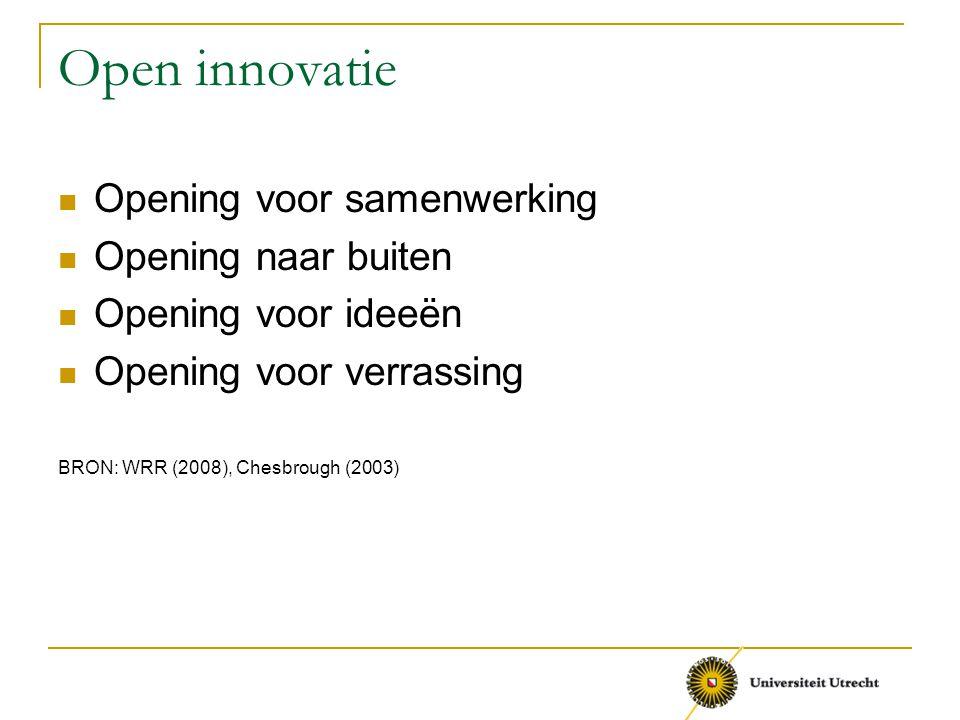 Open innovatie Opening voor samenwerking Opening naar buiten