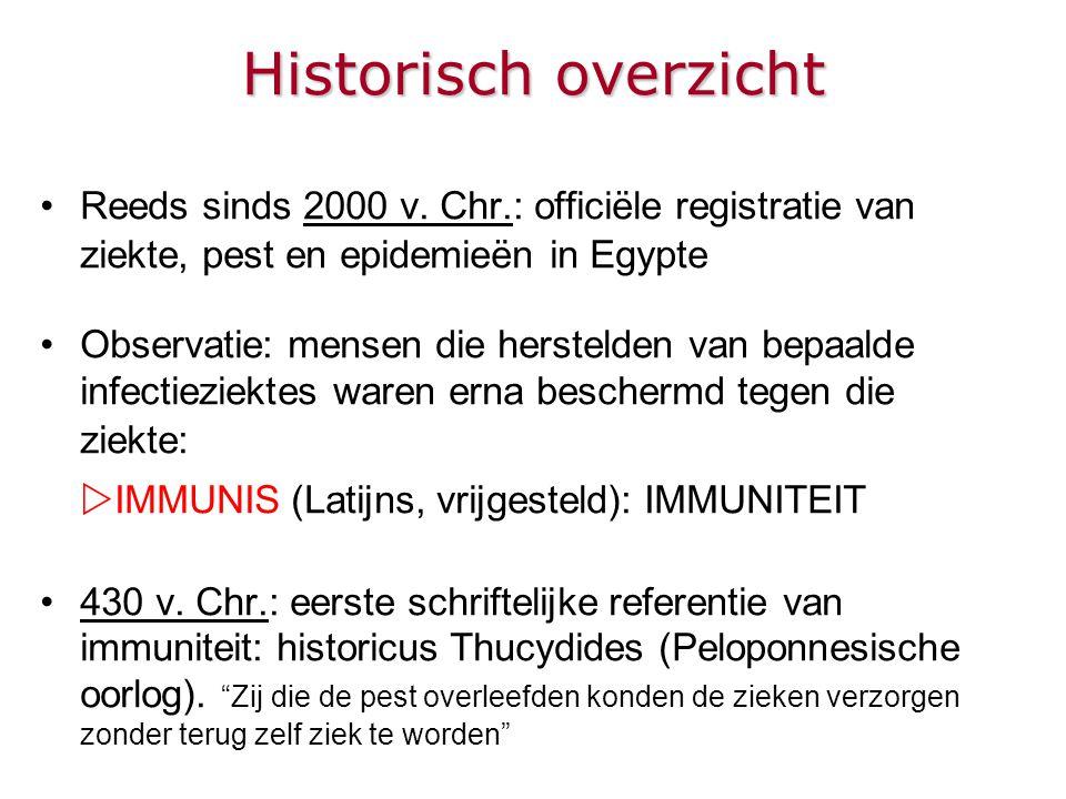 Historisch overzicht wIMMUNIS (Latijns, vrijgesteld): IMMUNITEIT