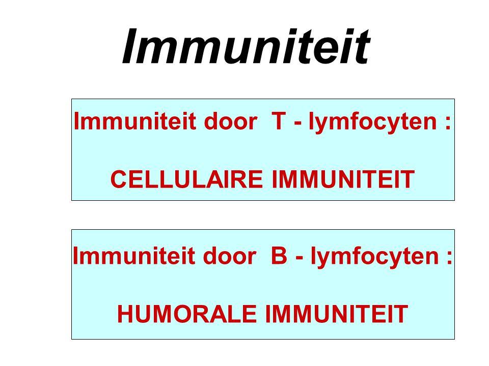 Immuniteit Immuniteit door T - lymfocyten : CELLULAIRE IMMUNITEIT