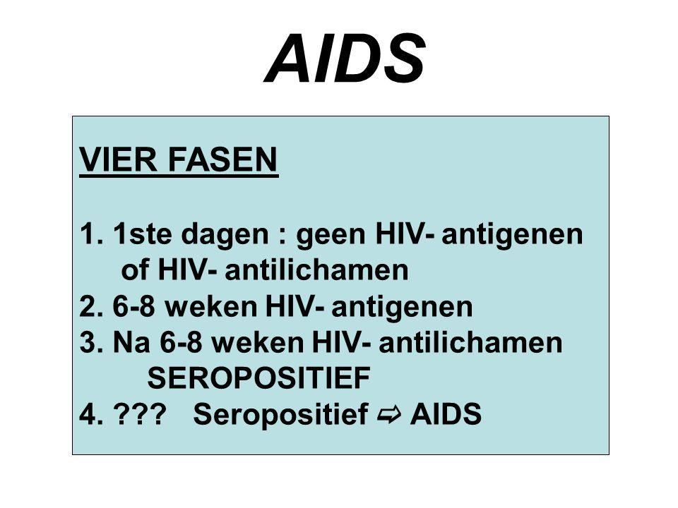 AIDS VIER FASEN 1. 1ste dagen : geen HIV- antigenen