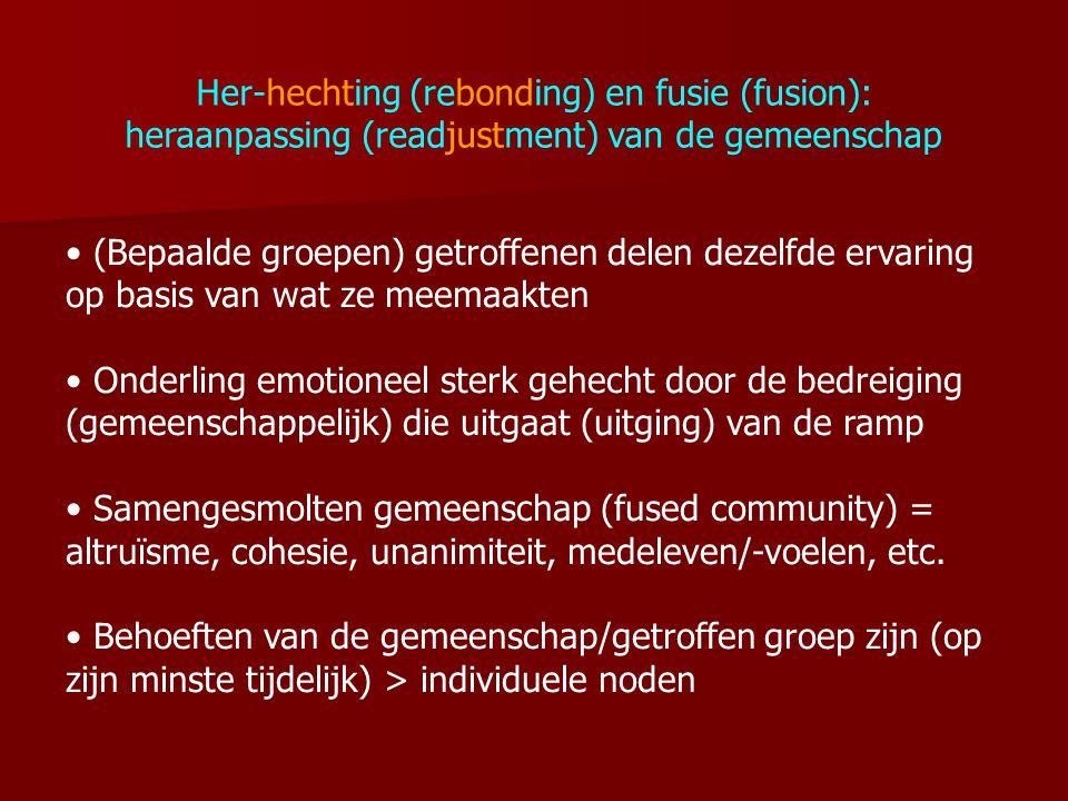 Her-hechting (rebonding) en fusie (fusion):