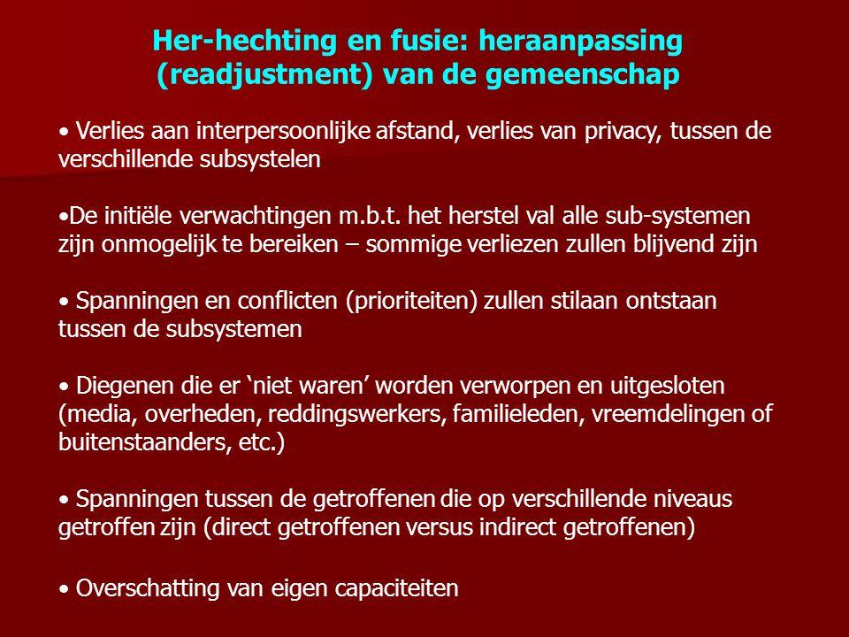 Her-hechting en fusie: heraanpassing (readjustment) van de gemeenschap