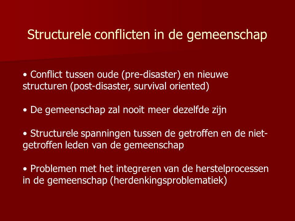 Structurele conflicten in de gemeenschap