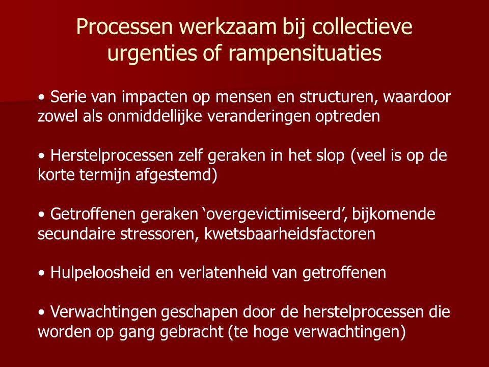 Processen werkzaam bij collectieve urgenties of rampensituaties