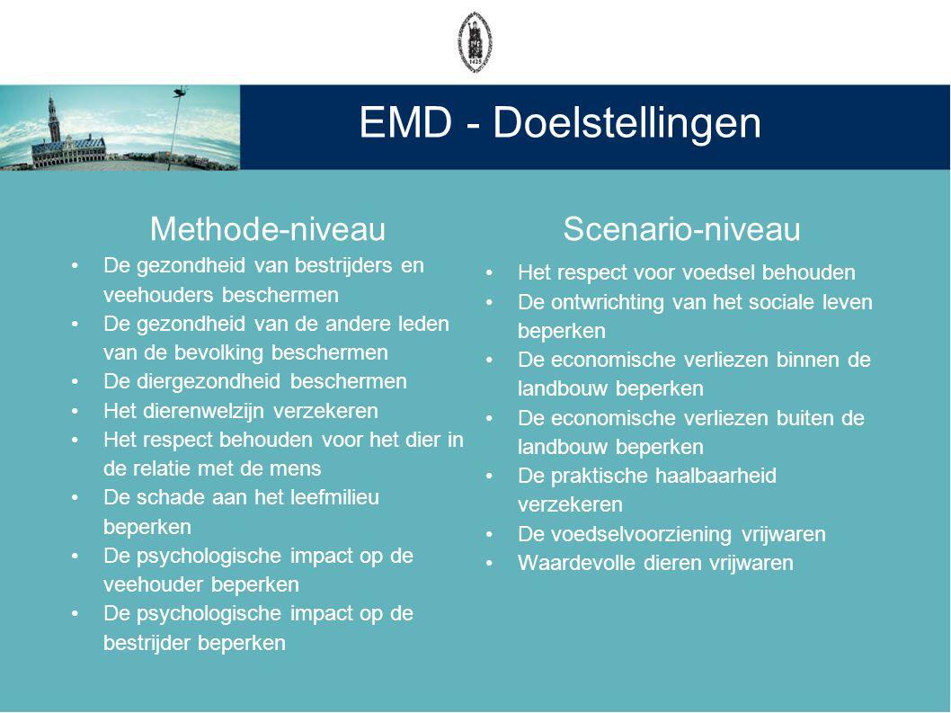 EMD - Doelstellingen Methode-niveau Scenario-niveau