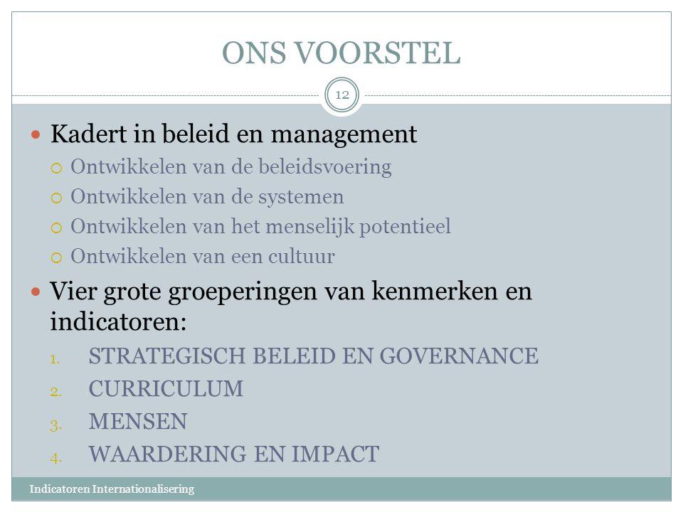 ONS VOORSTEL Kadert in beleid en management