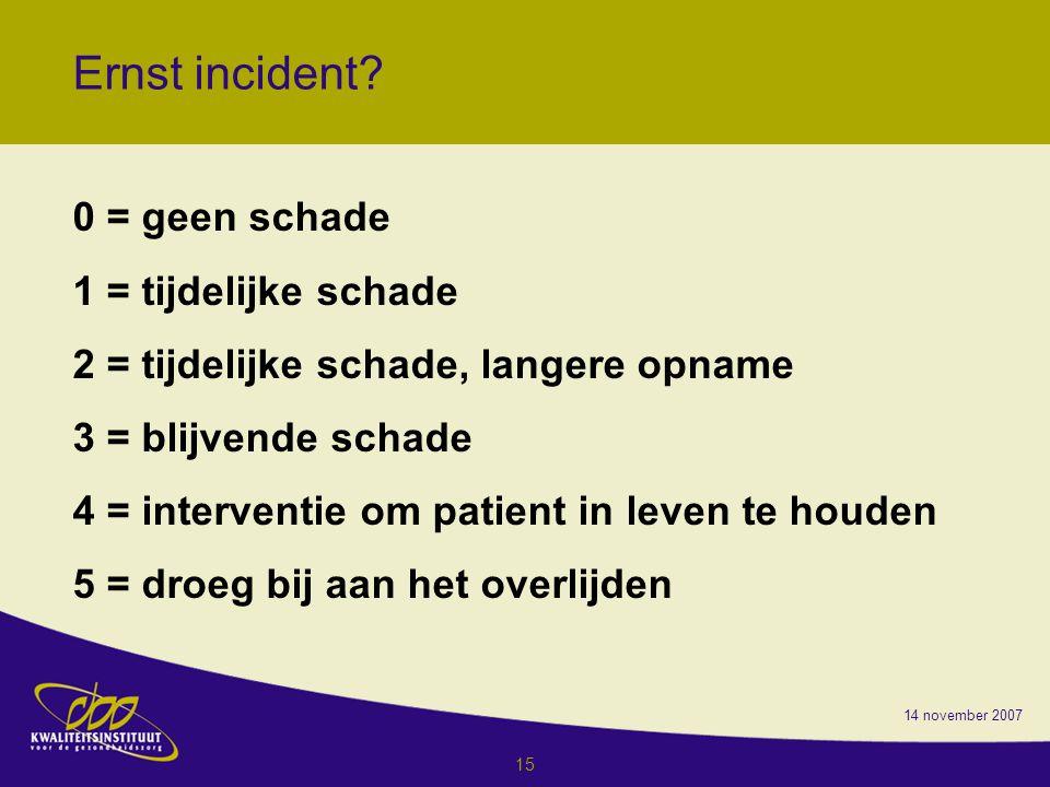 Ernst incident 0 = geen schade 1 = tijdelijke schade