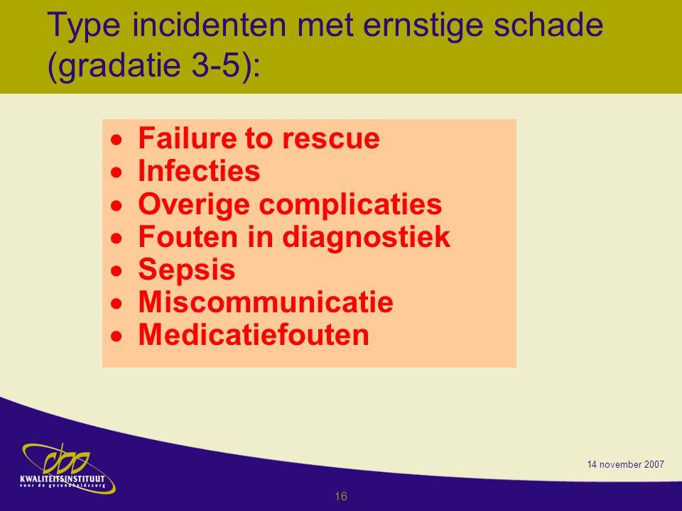 Type incidenten met ernstige schade (gradatie 3-5):