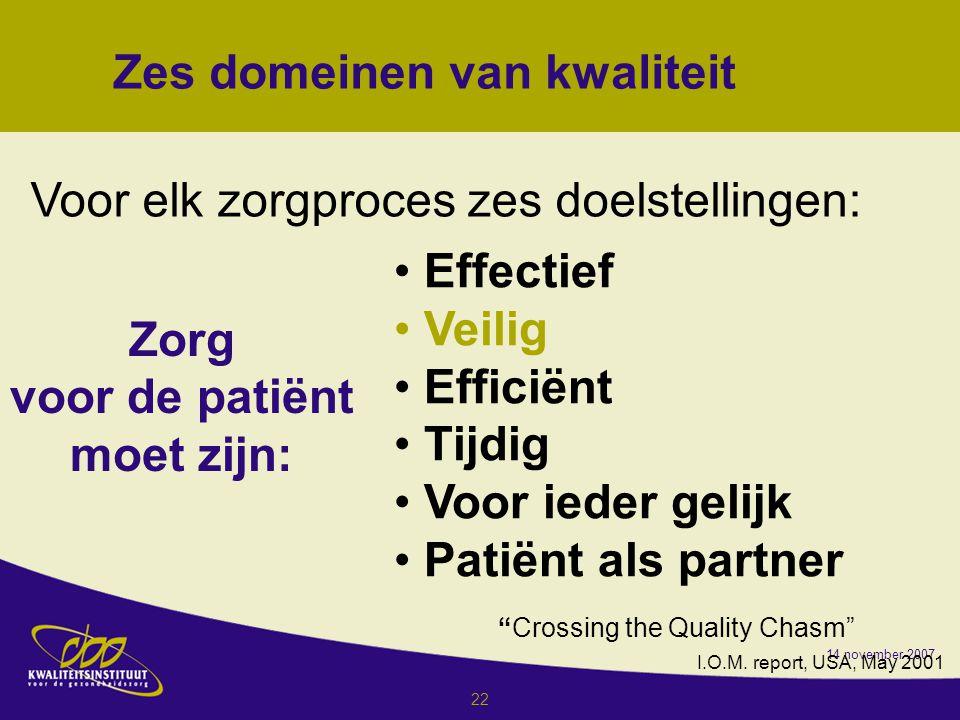 Zorg voor de patiënt moet zijn:
