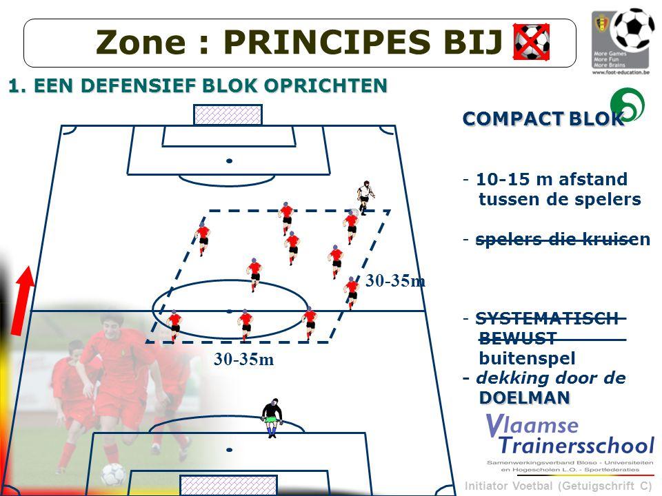 Zone : PRINCIPES BIJ 1. EEN DEFENSIEF BLOK OPRICHTEN COMPACT BLOK