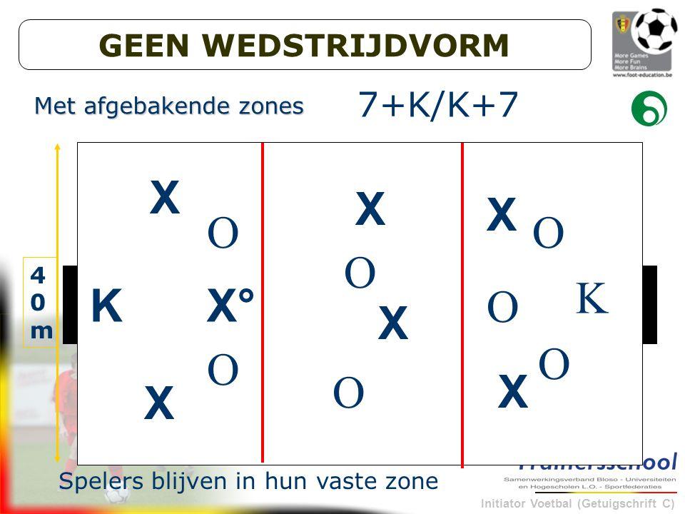 X X X O O O K K X° O X O O O X X 7+K/K+7 GEEN WEDSTRIJDVORM
