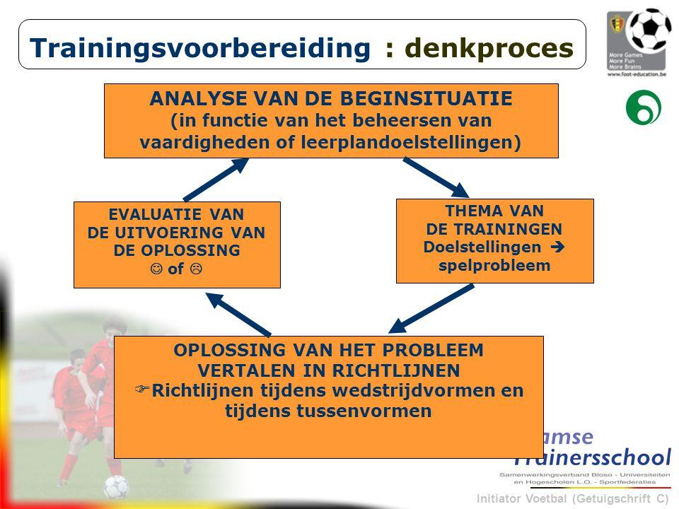 Trainingsvoorbereiding : denkproces