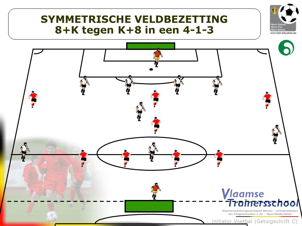SYMMETRISCHE VELDBEZETTING 8+K tegen K+8 in een 4-1-3