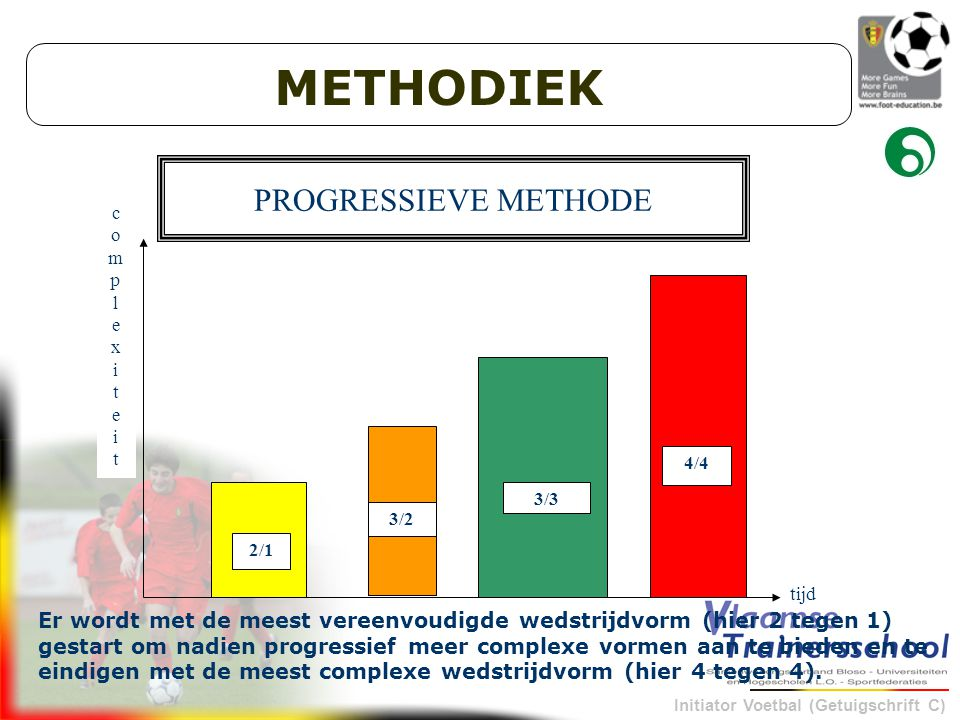 METHODIEK PROGRESSIEVE METHODE