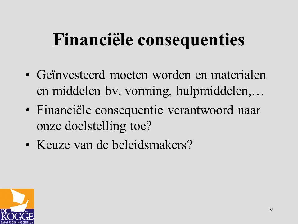 Financiële consequenties