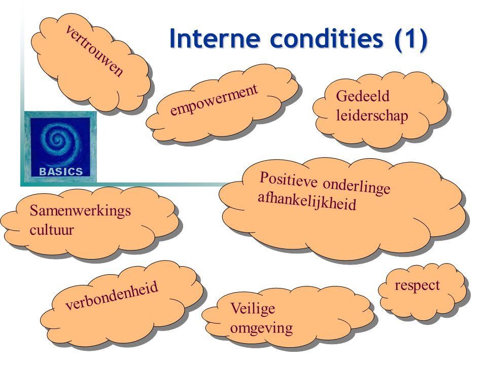 Interne condities (1) vertrouwen empowerment Gedeeld leiderschap