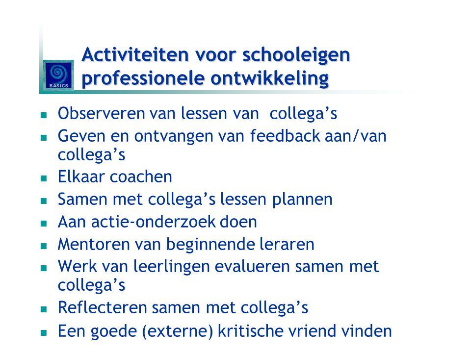 Activiteiten voor schooleigen professionele ontwikkeling