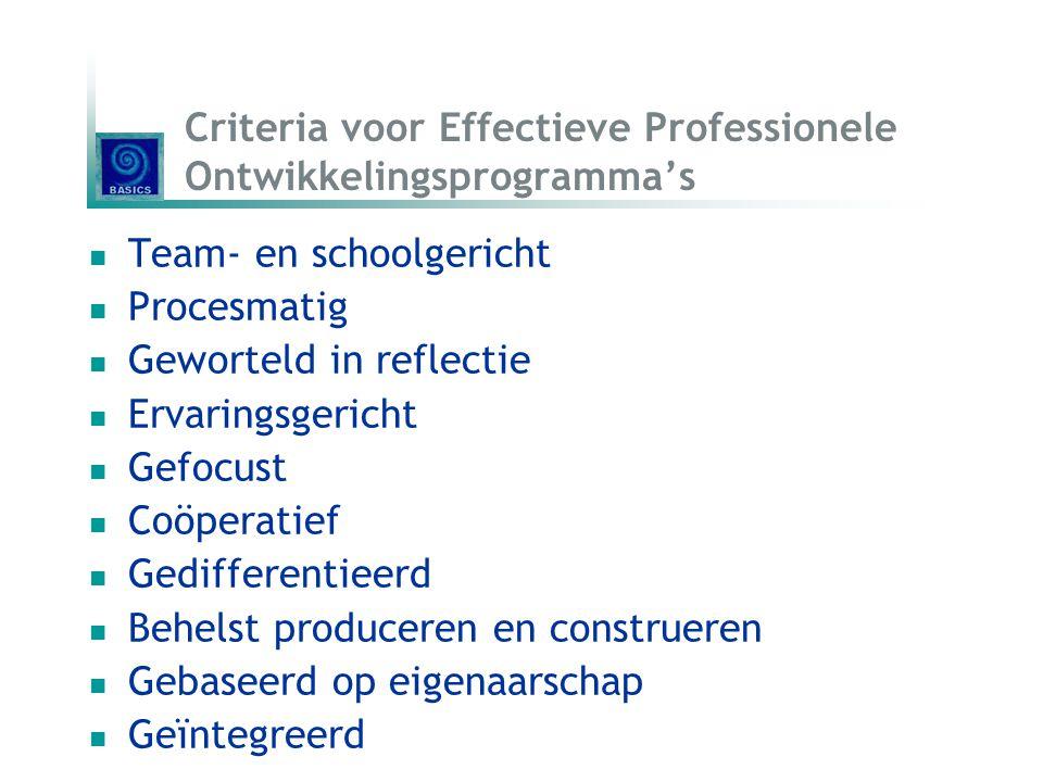 Criteria voor Effectieve Professionele Ontwikkelingsprogramma's