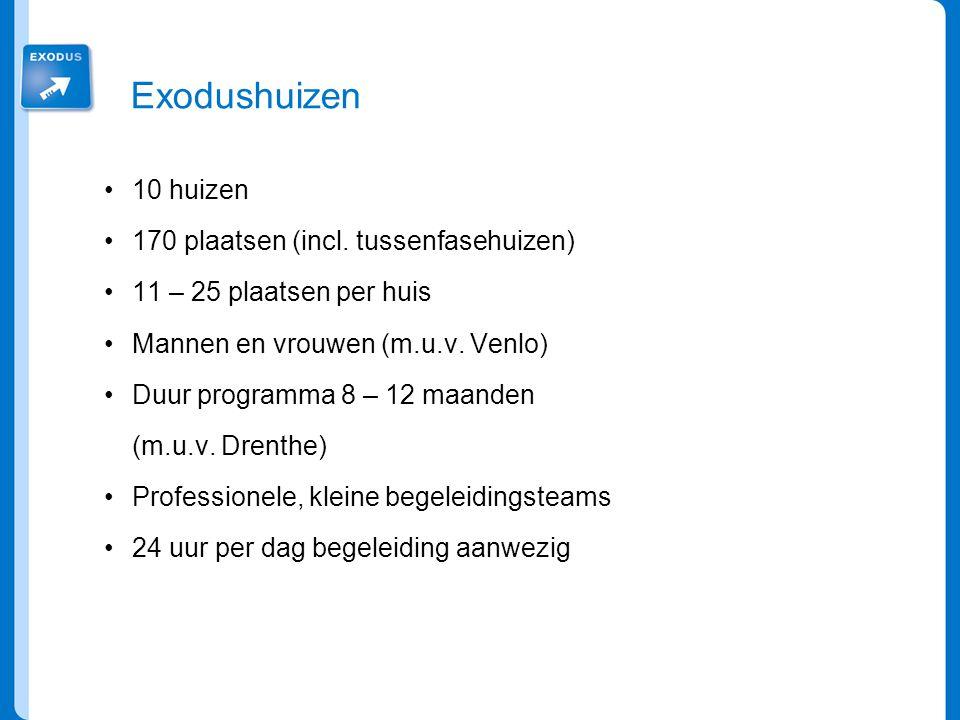 Exodushuizen 10 huizen 170 plaatsen (incl. tussenfasehuizen)