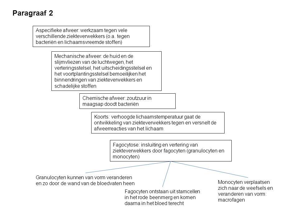 Paragraaf 2 Aspecifieke afweer: werkzaam tegen vele verschillende ziekteverwekkers (o.a. tegen bacteriën en lichaamsvreemde stoffen)