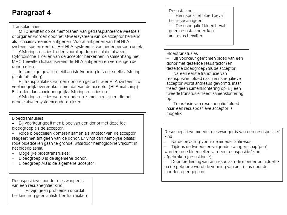 Paragraaf 4 Resusfactor.