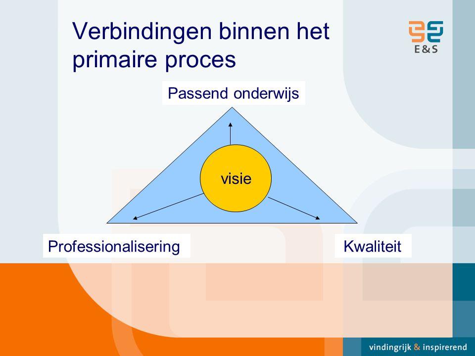 Verbindingen binnen het primaire proces