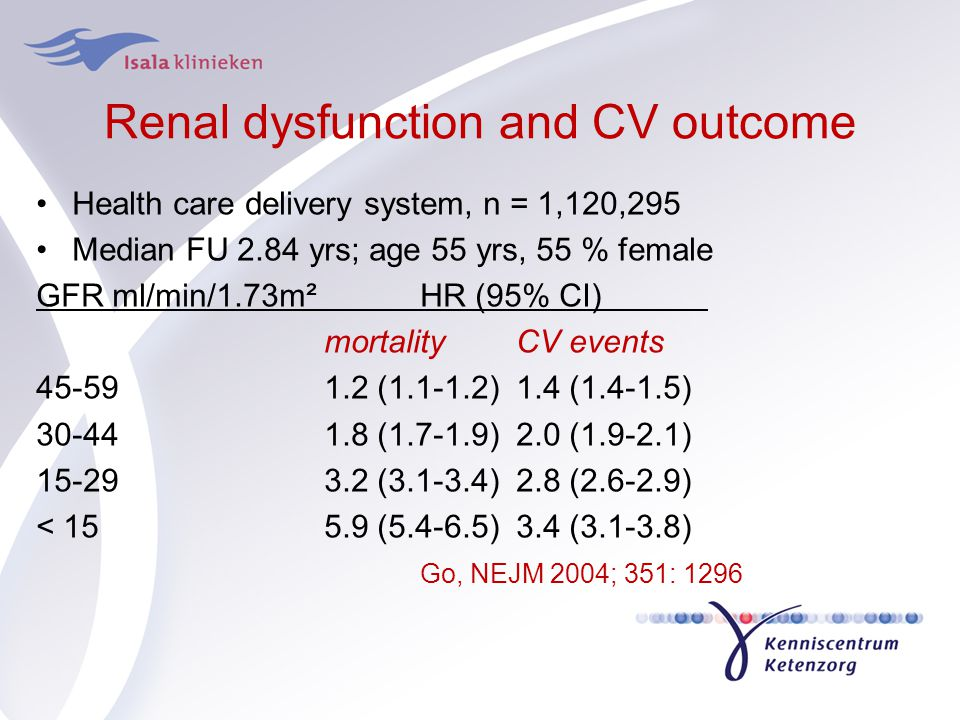 Renal dysfunction and CV outcome