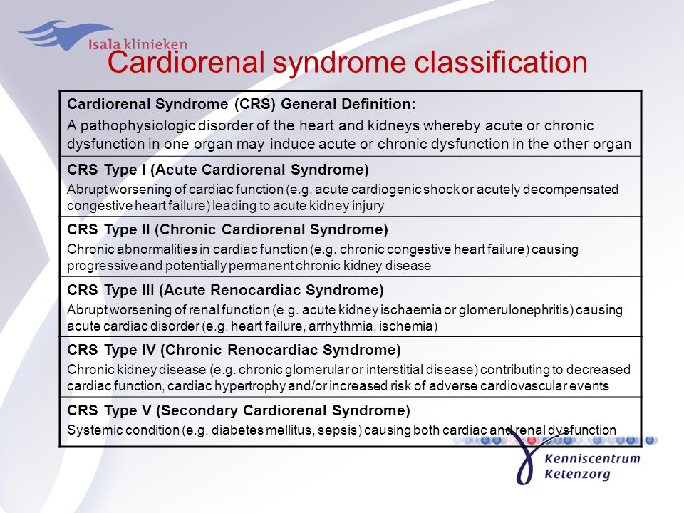 Cardiorenal syndrome classification