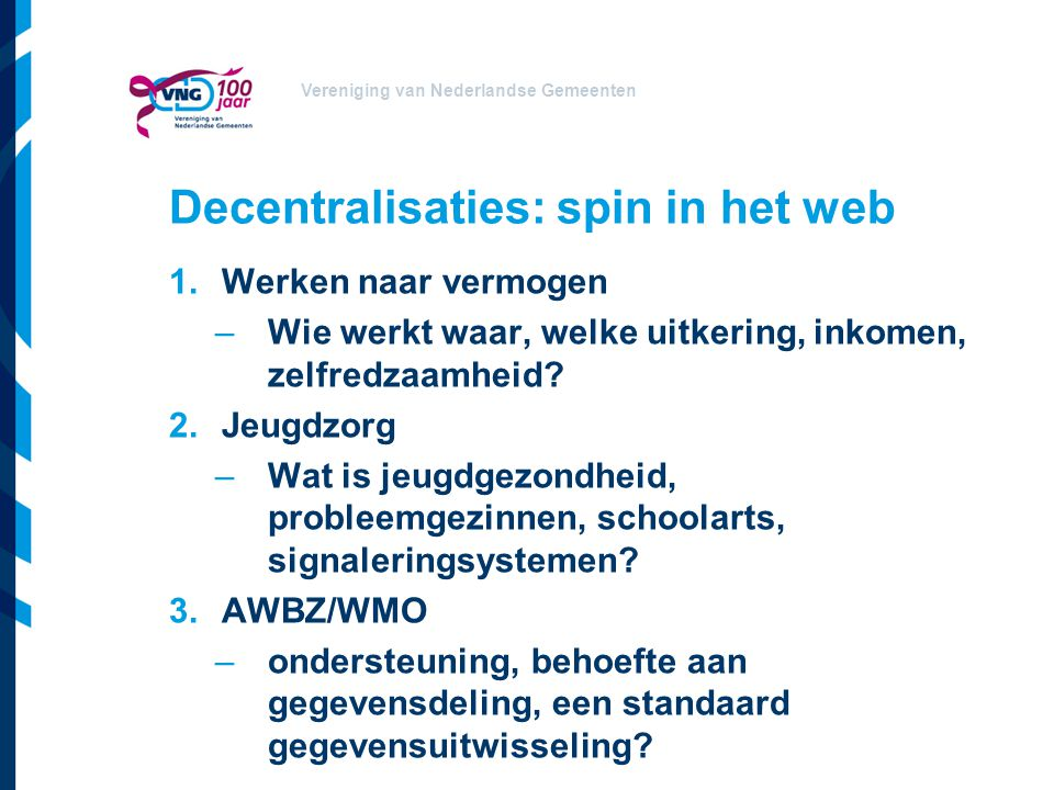 Decentralisaties: spin in het web