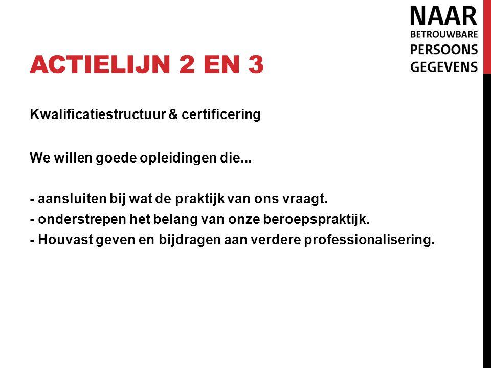 Actielijn 2 en 3 Kwalificatiestructuur & certificering