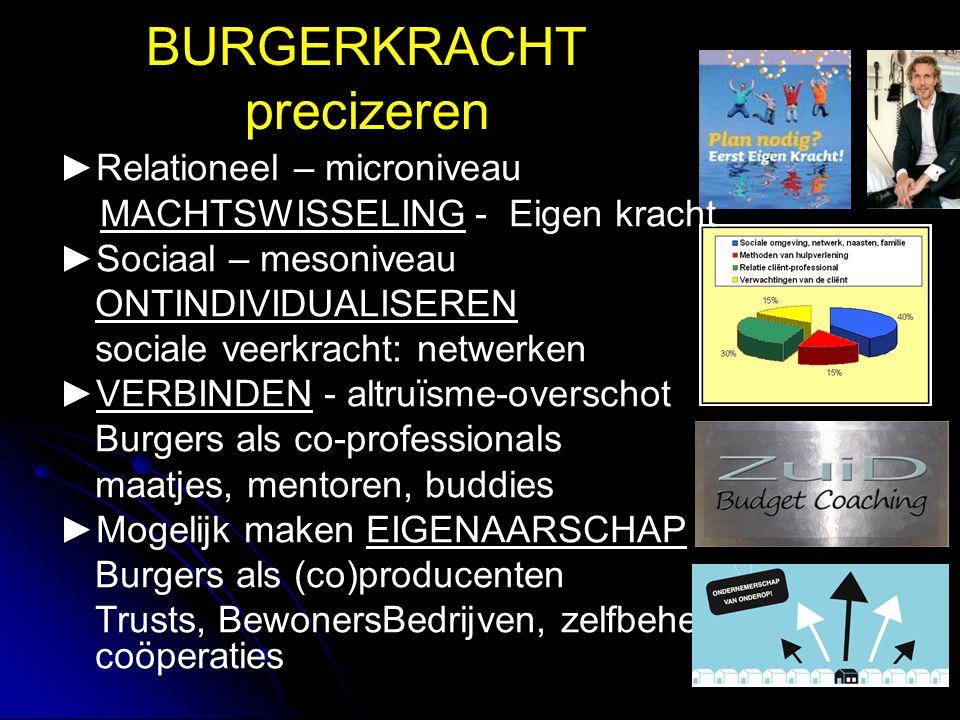 BURGERKRACHT precizeren