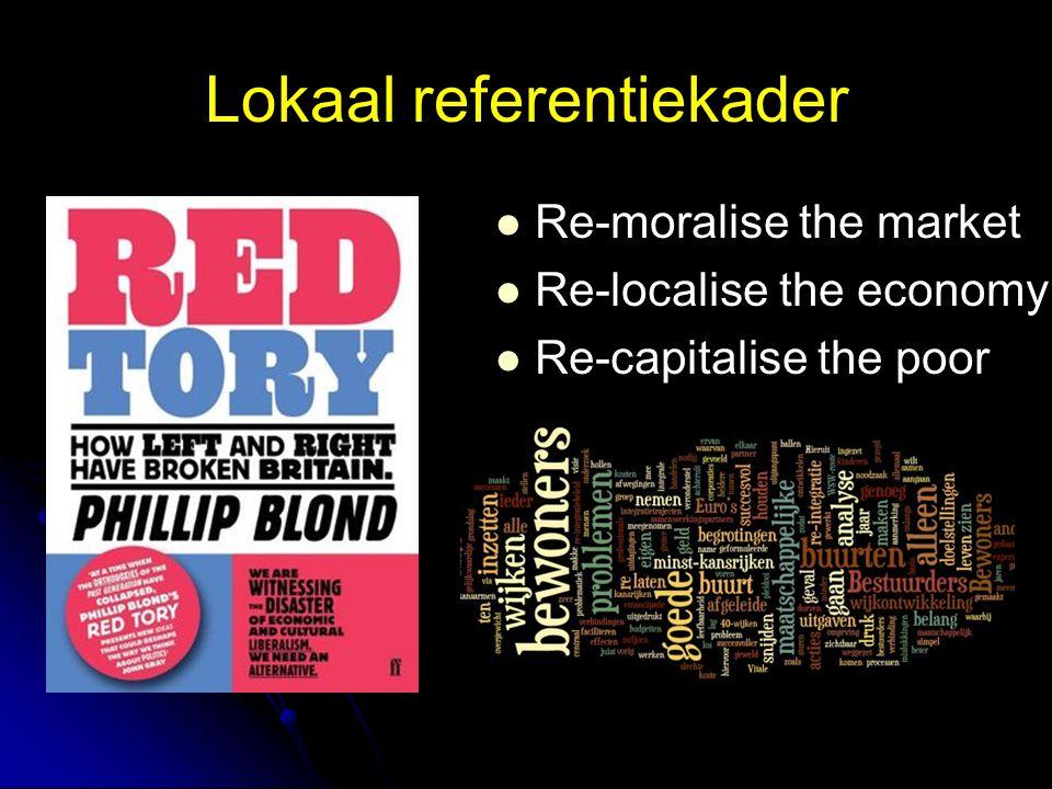 Lokaal referentiekader