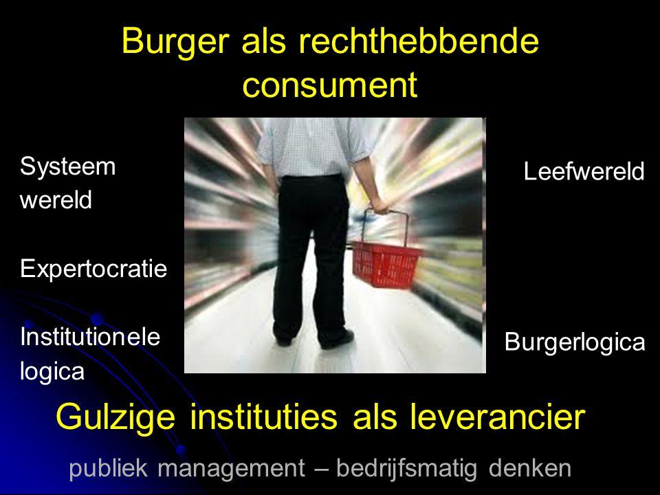 Burger als rechthebbende consument