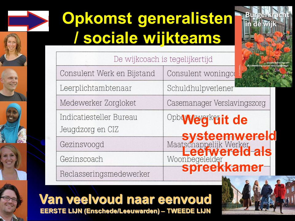 Opkomst generalisten / sociale wijkteams
