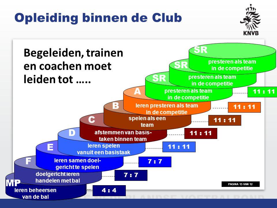 Begeleiden, trainen en coachen moet leiden tot …..