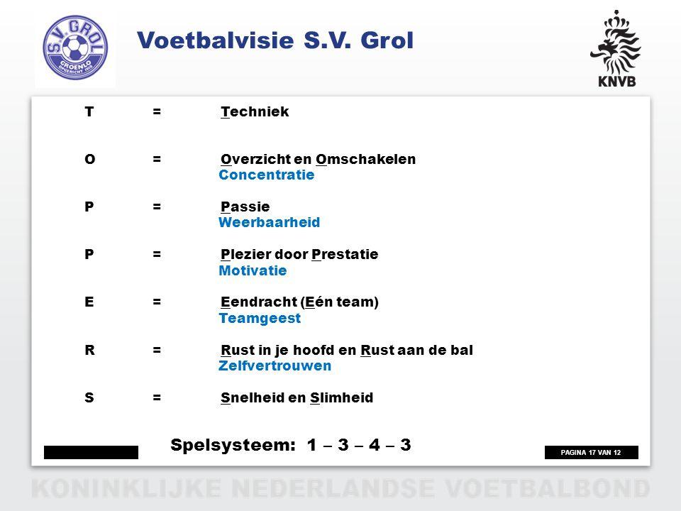 Voetbalvisie S.V. Grol Spelsysteem: 1 – 3 – 4 – 3 T = Techniek