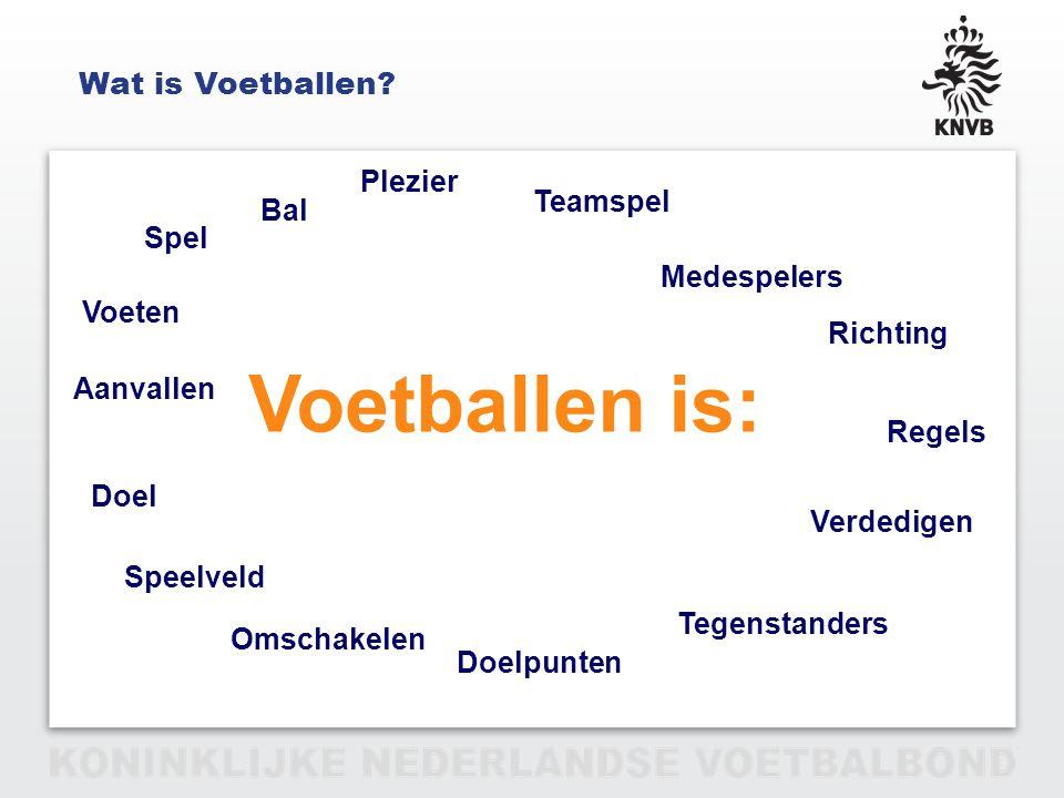 Voetballen is: Wat is Voetballen Plezier Spel Teamspel Bal