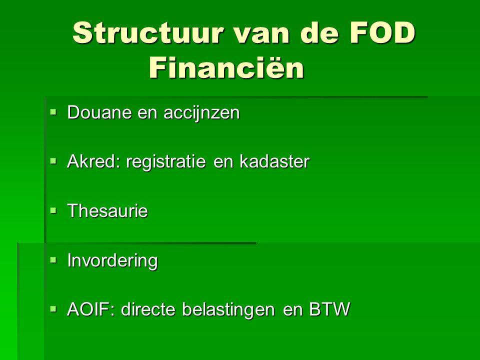 Structuur van de FOD Financiën