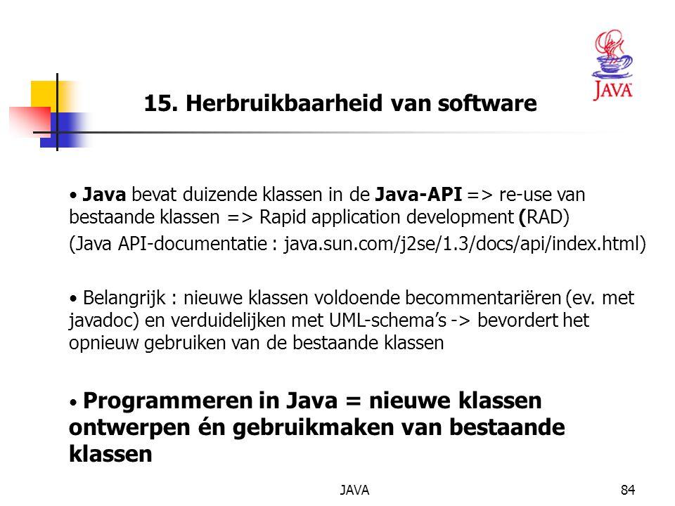 15. Herbruikbaarheid van software