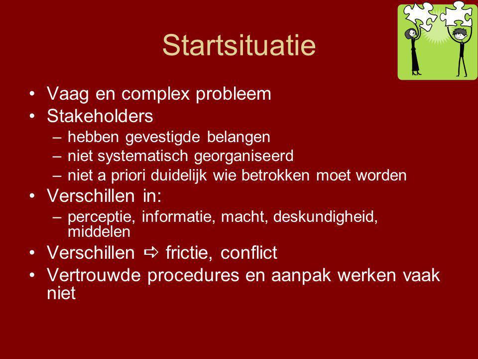 Startsituatie Vaag en complex probleem Stakeholders Verschillen in: