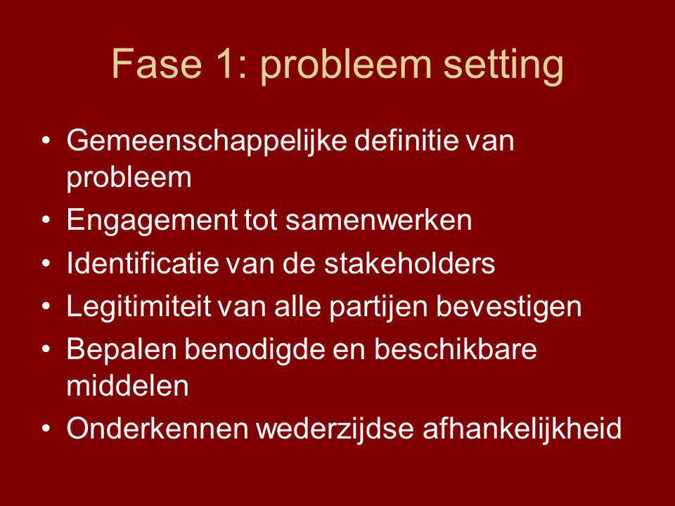 Fase 1: probleem setting