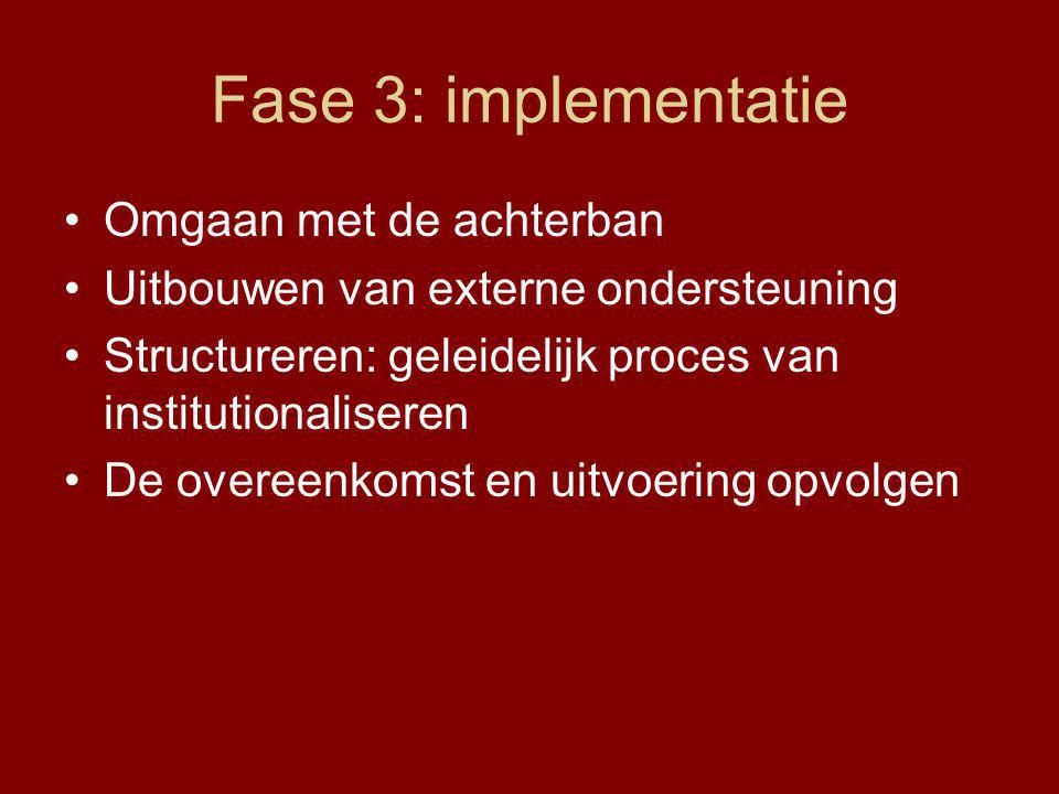 Fase 3: implementatie Omgaan met de achterban