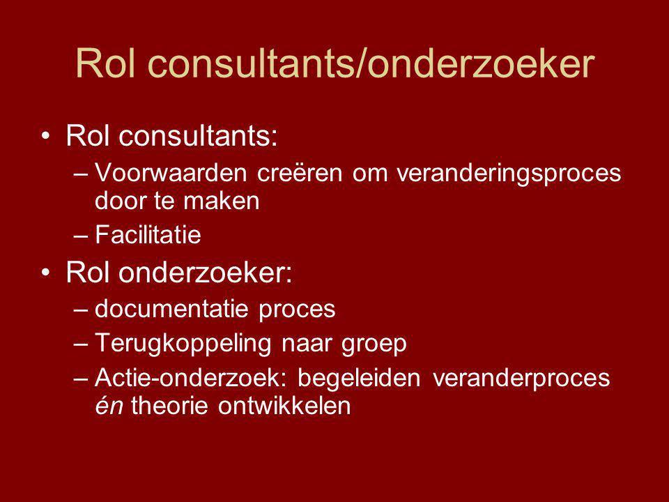 Rol consultants/onderzoeker