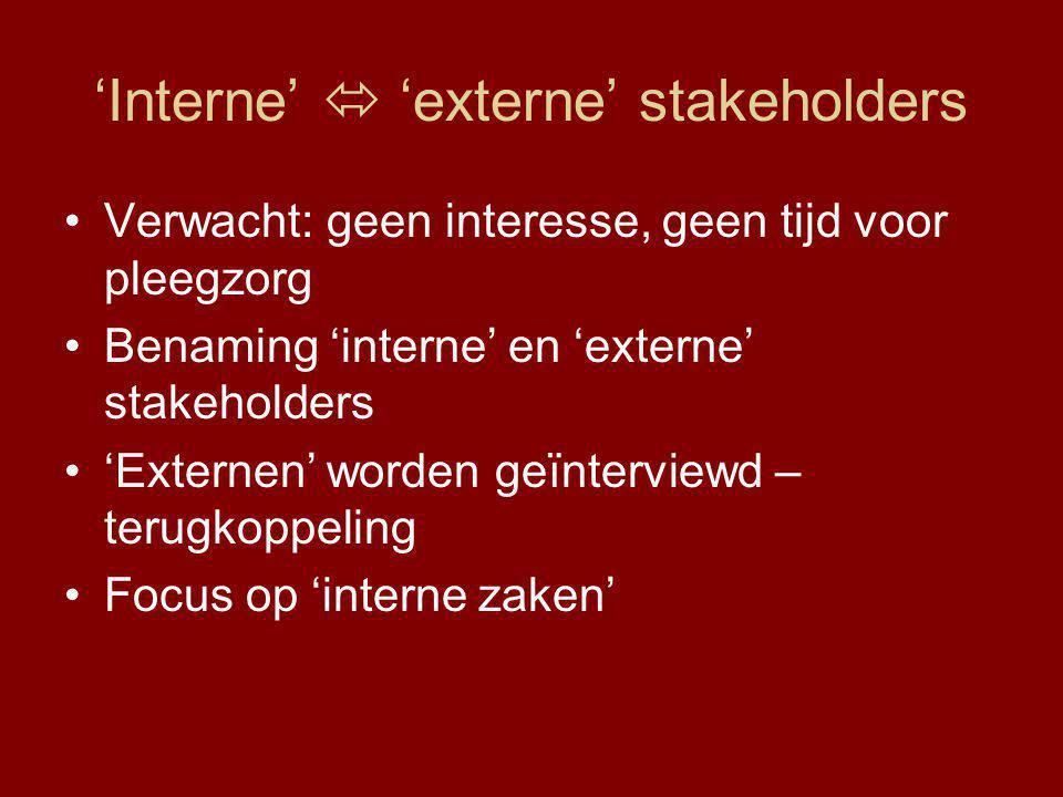 'Interne'  'externe' stakeholders