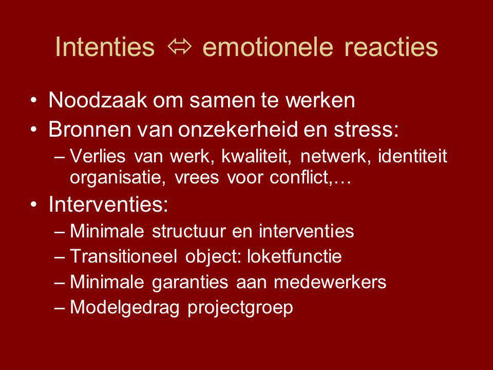 Intenties  emotionele reacties