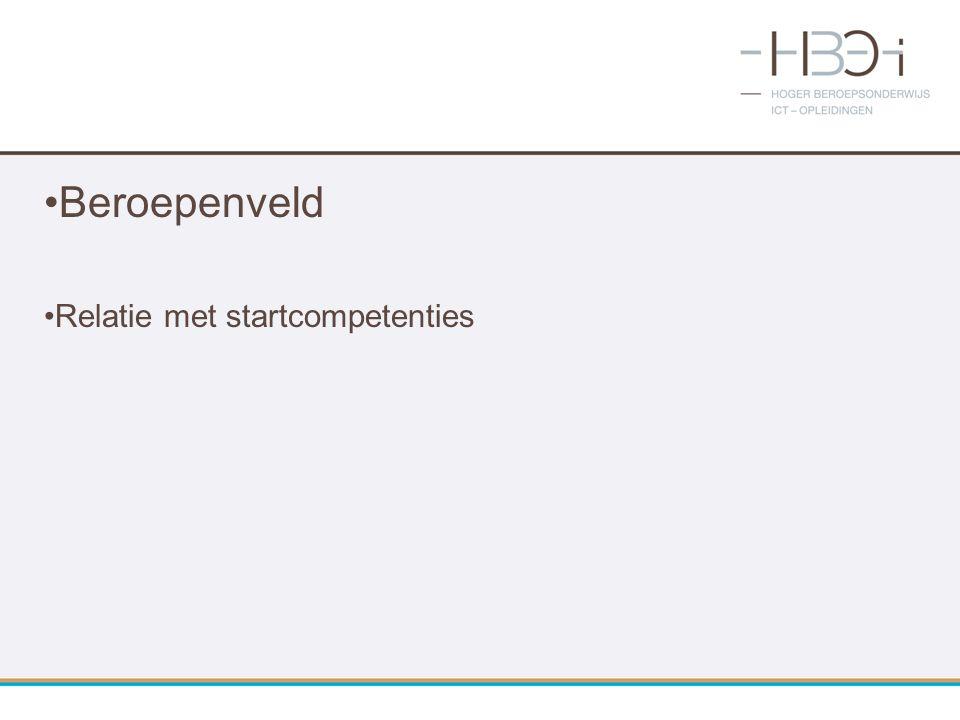 Beroepenveld Relatie met startcompetenties